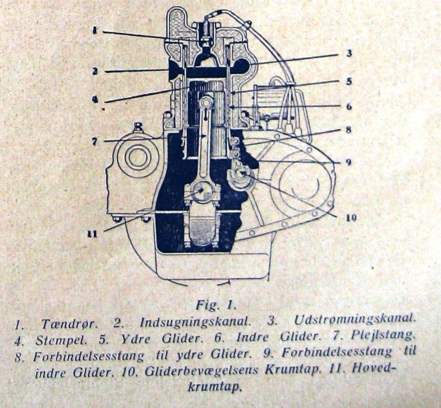 Buick 1928 cc + glidermotorer - Kopi